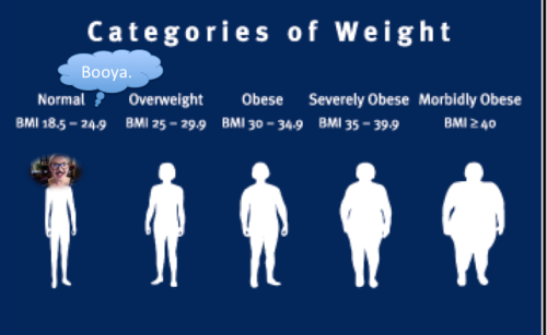 Clearly this scale isn't measuring mental health.